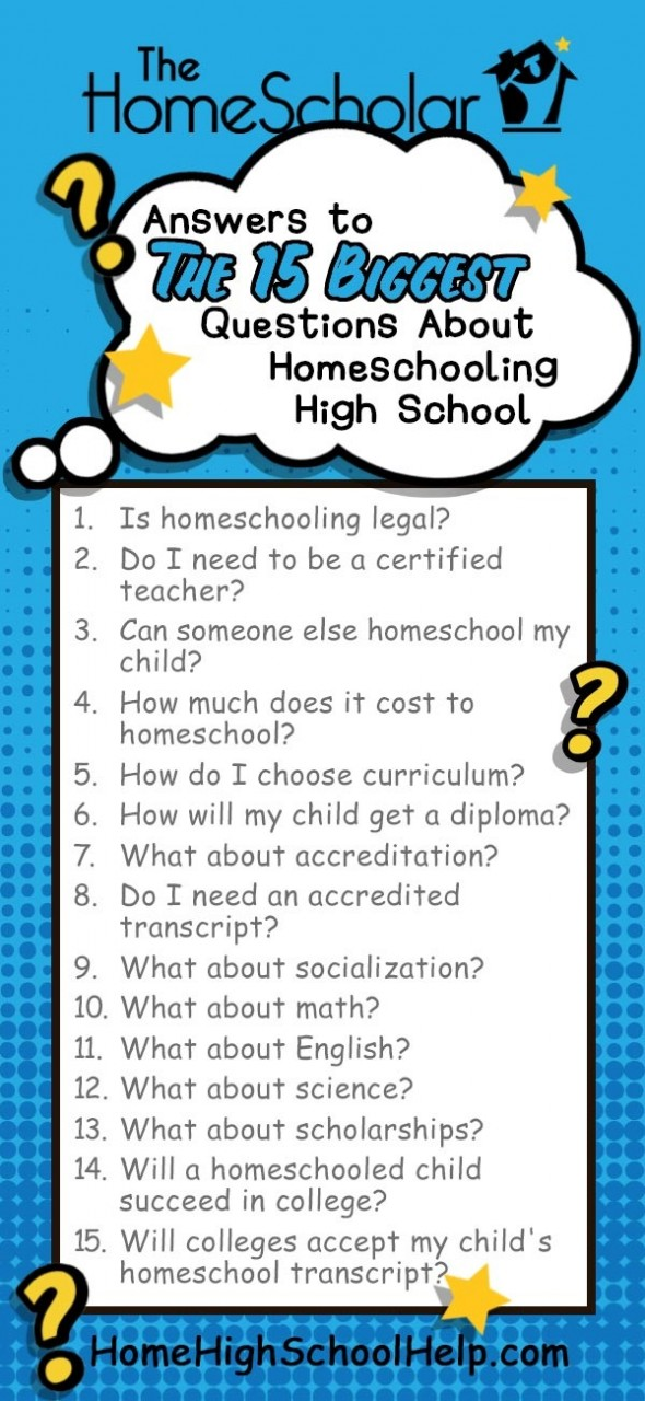 homeschooling high school pin graphic